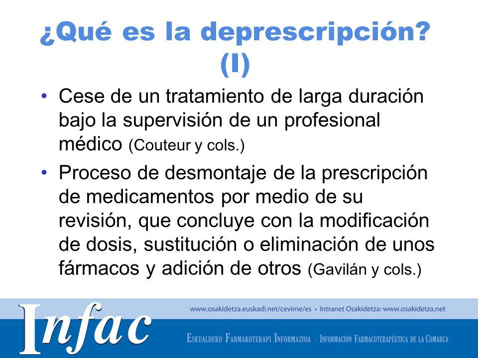 ¿Qué es la deprescripción (I)