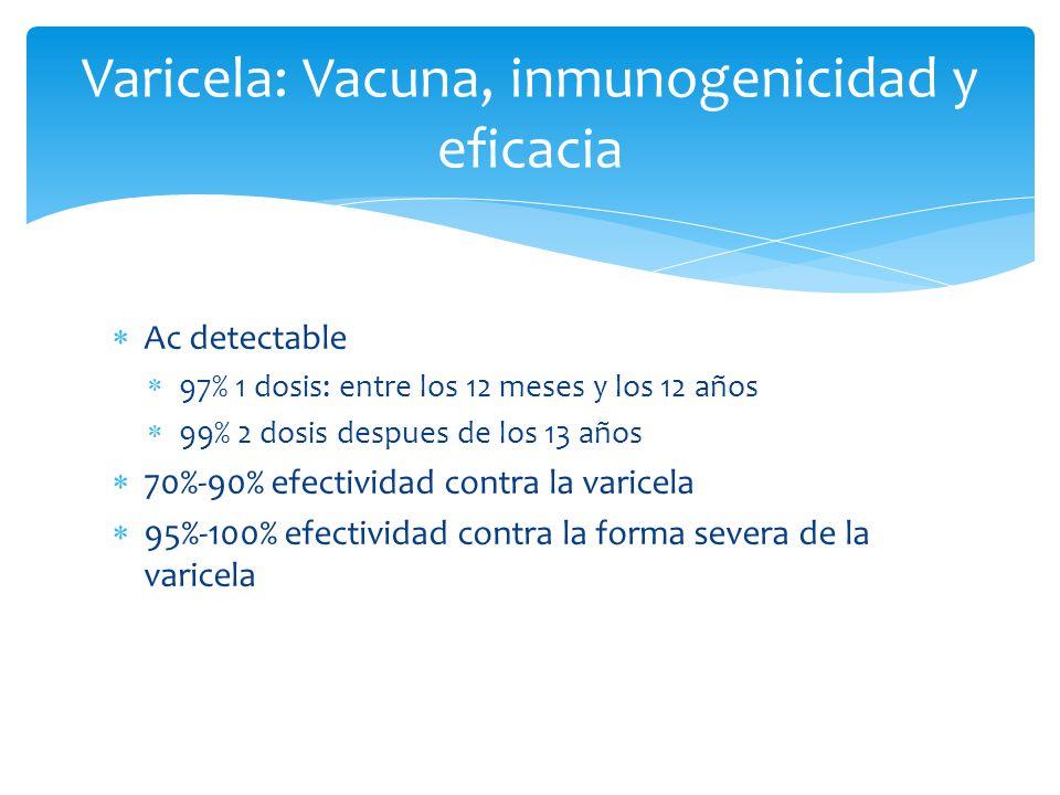 Varicela: Vacuna, inmunogenicidad y eficacia