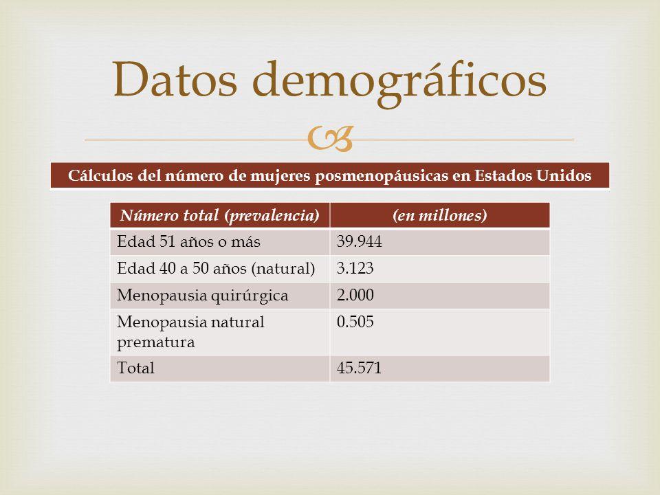 Datos demográficos Cálculos del número de mujeres posmenopáusicas en Estados Unidos. Número total (prevalencia)