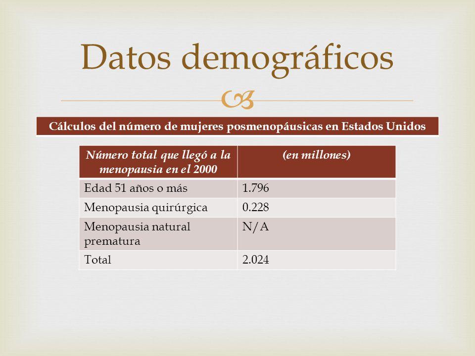 Datos demográficos Cálculos del número de mujeres posmenopáusicas en Estados Unidos. Número total que llegó a la menopausia en el 2000.