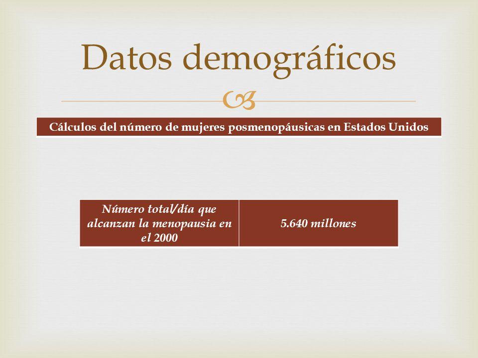 Datos demográficos Cálculos del número de mujeres posmenopáusicas en Estados Unidos. Número total/día que alcanzan la menopausia en el 2000.
