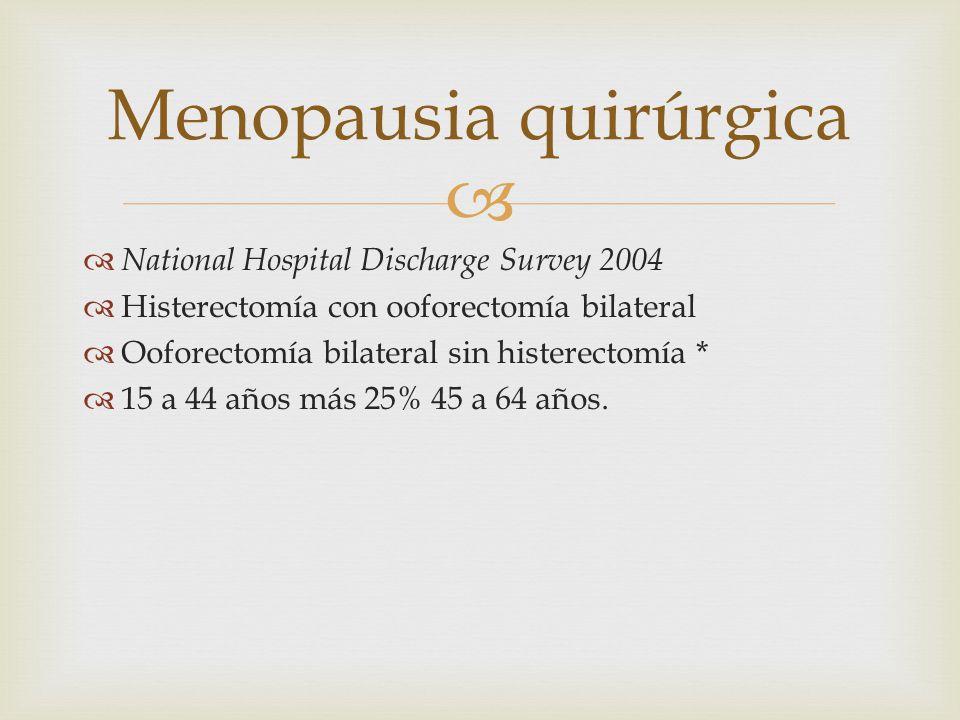 Menopausia quirúrgica