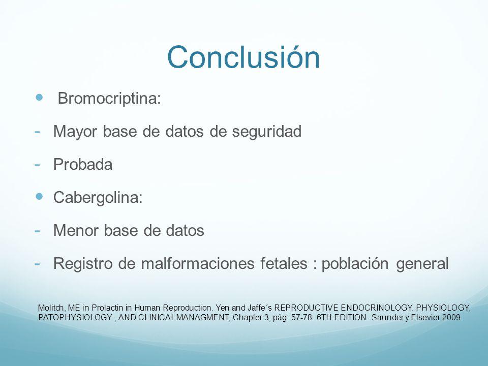 Conclusión Bromocriptina: Mayor base de datos de seguridad Probada