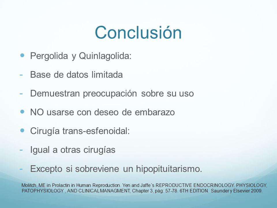 Conclusión Pergolida y Quinlagolida: Base de datos limitada