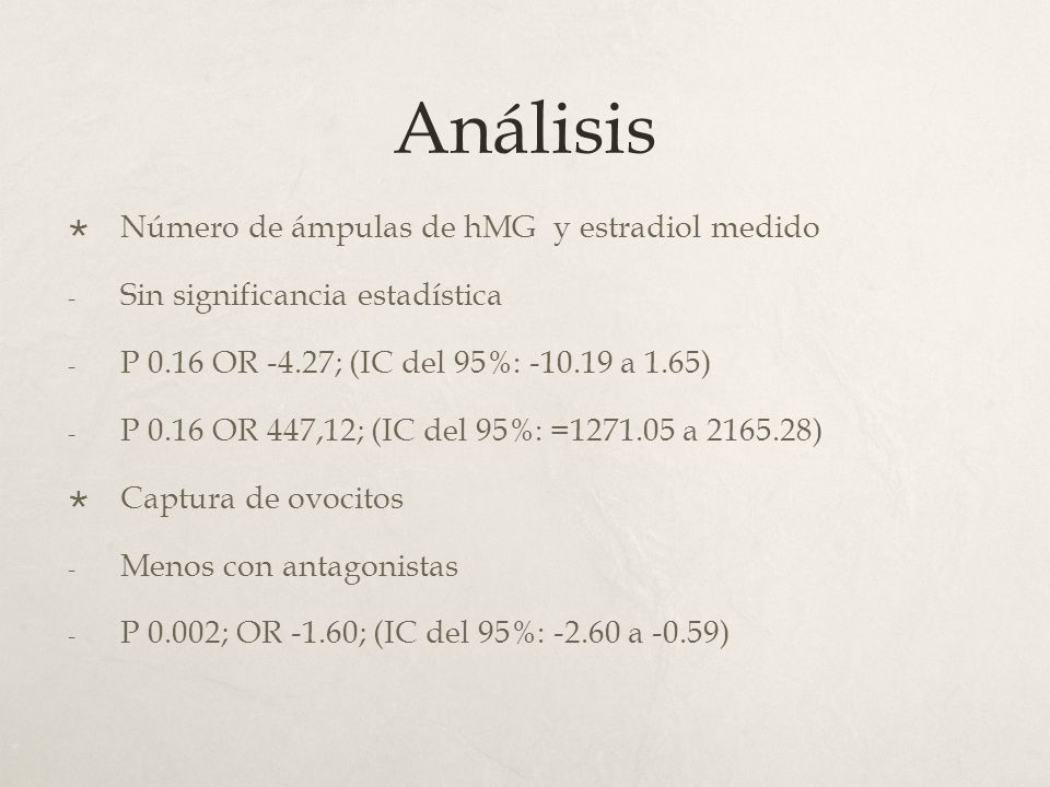 Análisis Número de ámpulas de hMG y estradiol medido