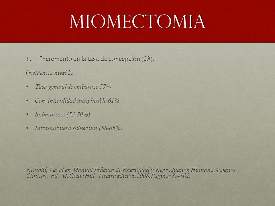 miomectomia Incremento en la tasa de concepción (23).