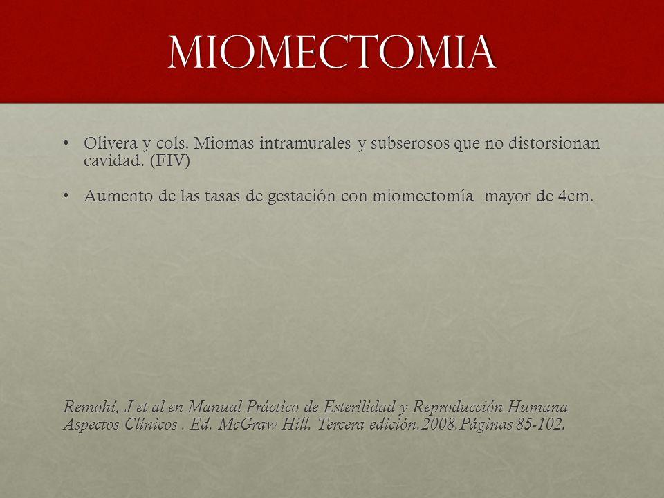 miomectomia Olivera y cols. Miomas intramurales y subserosos que no distorsionan cavidad. (FIV)