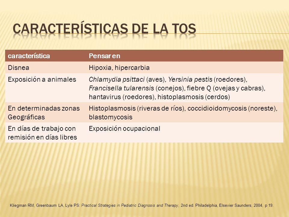 Características de la tos