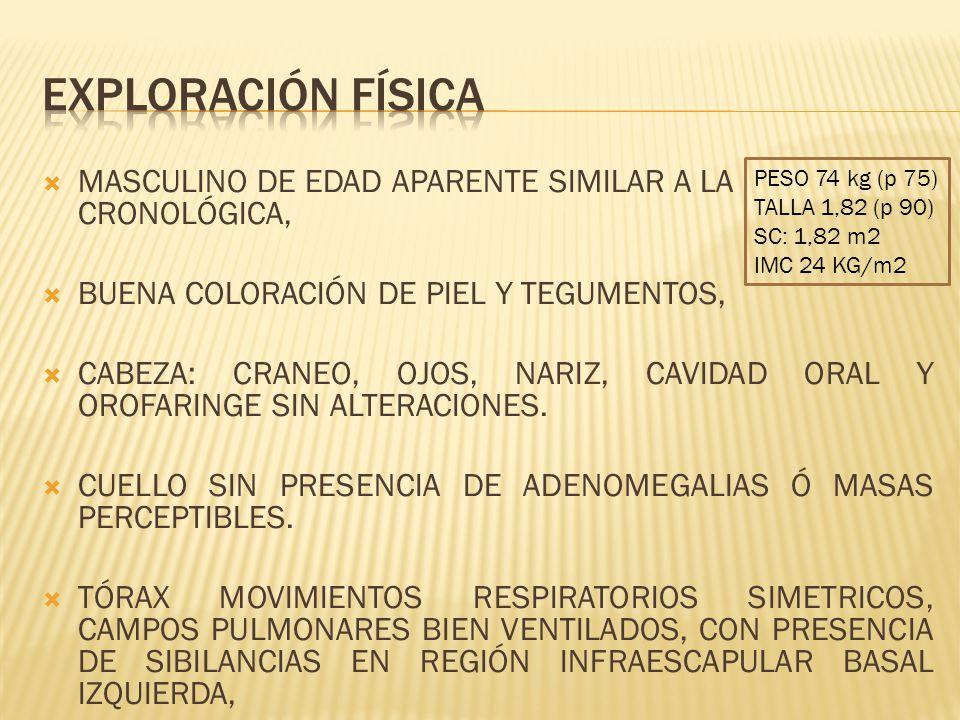 EXPLORACIÓN FÍSICA MASCULINO DE EDAD APARENTE SIMILAR A LA CRONOLÓGICA, BUENA COLORACIÓN DE PIEL Y TEGUMENTOS,