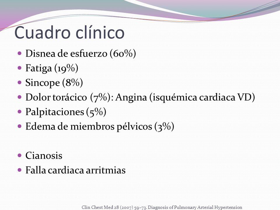 Cuadro clínico Disnea de esfuerzo (60%) Fatiga (19%) Sincope (8%)