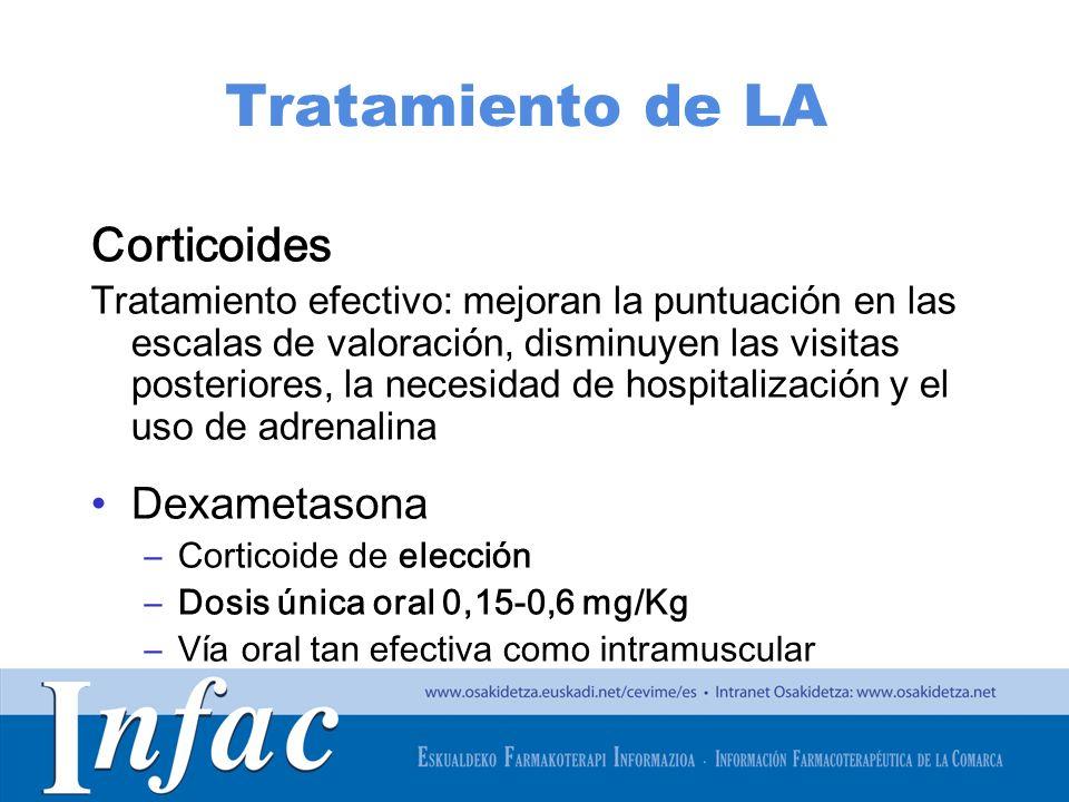 Tratamiento de LA Corticoides Dexametasona