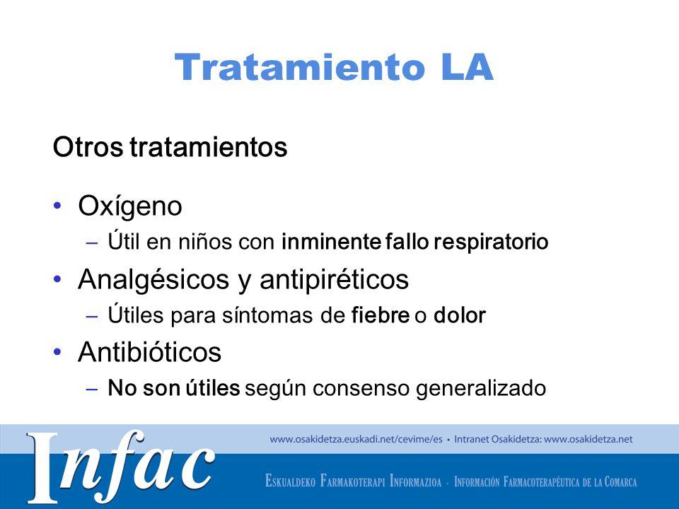 Tratamiento LA Otros tratamientos Oxígeno Analgésicos y antipiréticos