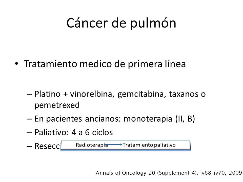 Radioterapia Tratamiento paliativo