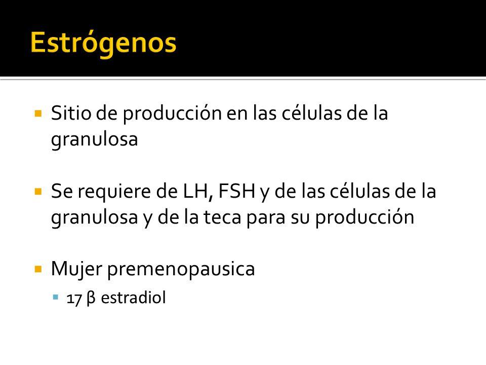Estrógenos Sitio de producción en las células de la granulosa