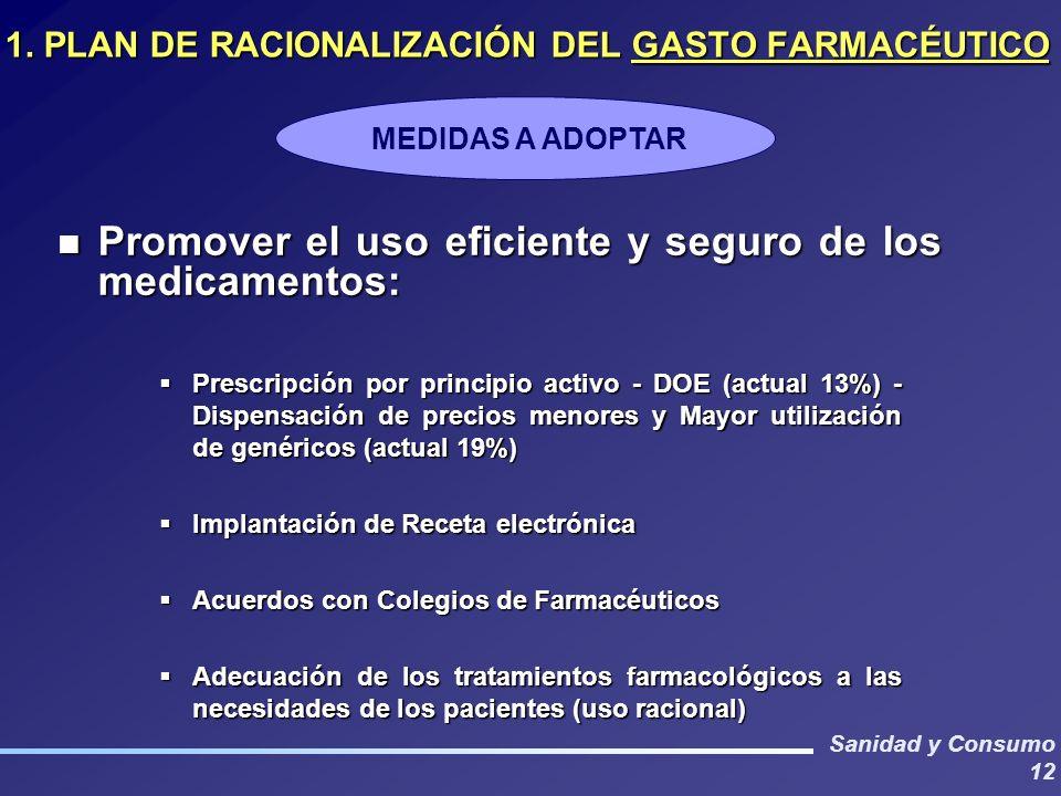1. PLAN DE RACIONALIZACIÓN DEL GASTO FARMACÉUTICO