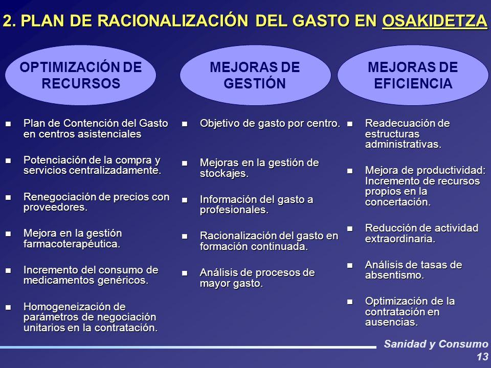 2. PLAN DE RACIONALIZACIÓN DEL GASTO EN OSAKIDETZA
