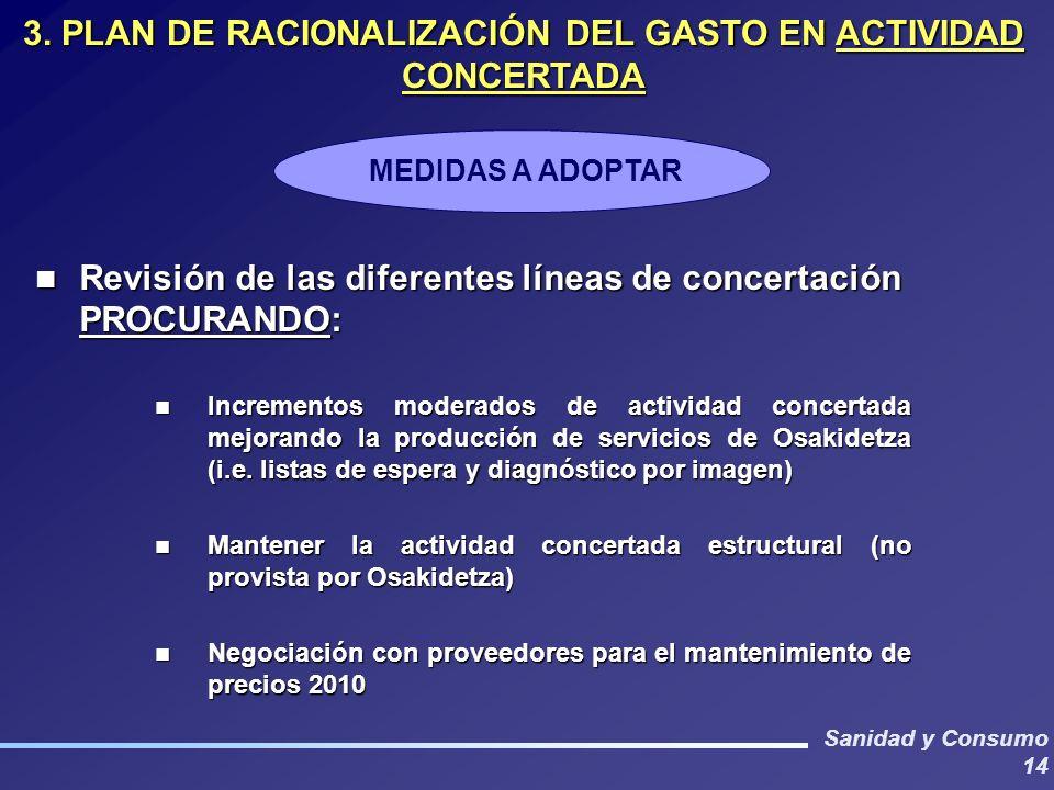 3. PLAN DE RACIONALIZACIÓN DEL GASTO EN ACTIVIDAD CONCERTADA