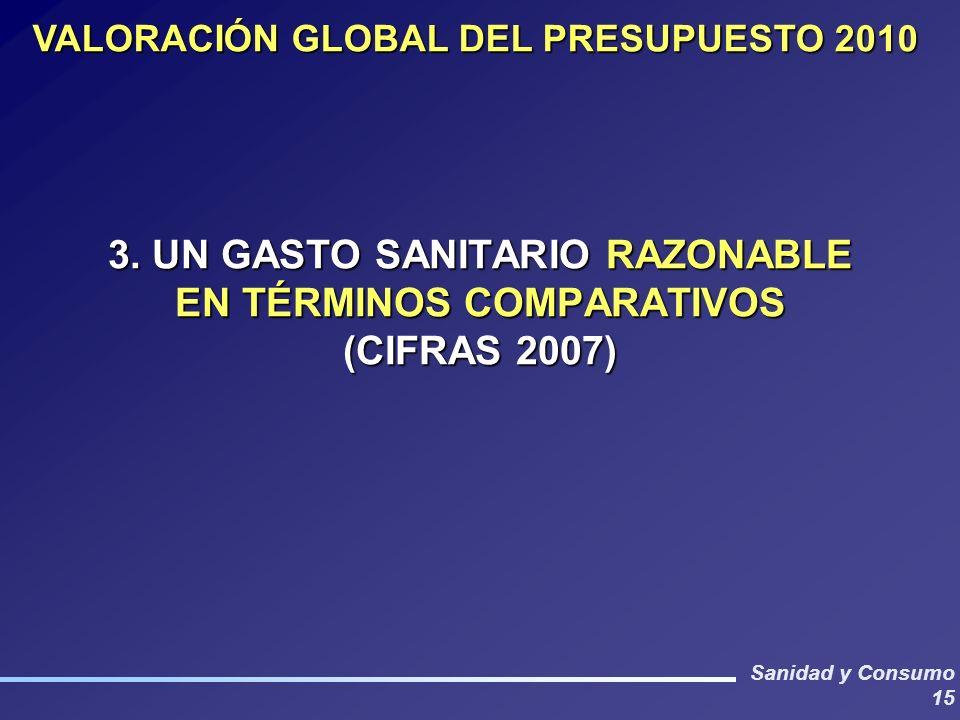 3. UN GASTO SANITARIO RAZONABLE EN TÉRMINOS COMPARATIVOS (CIFRAS 2007)