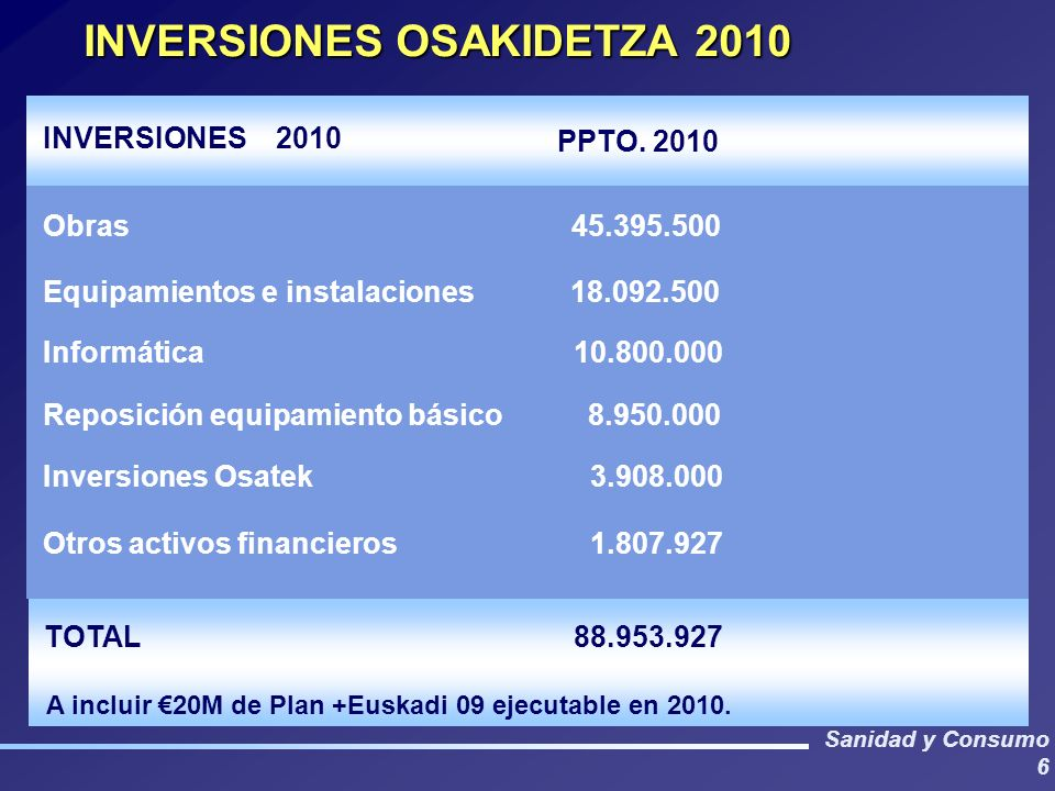 INVERSIONES OSAKIDETZA 2010