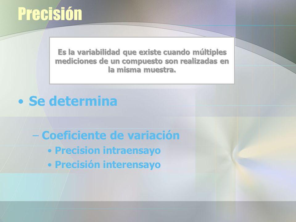 Precisión Se determina Coeficiente de variación Precision intraensayo