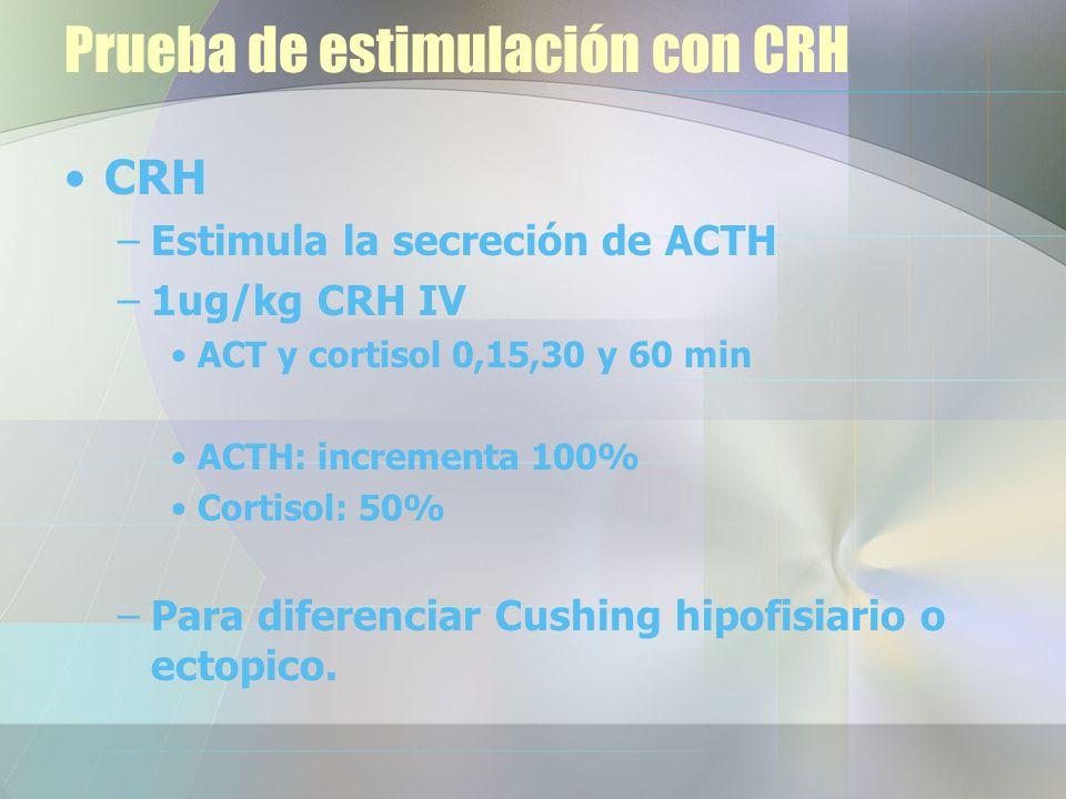 Prueba de estimulación con CRH