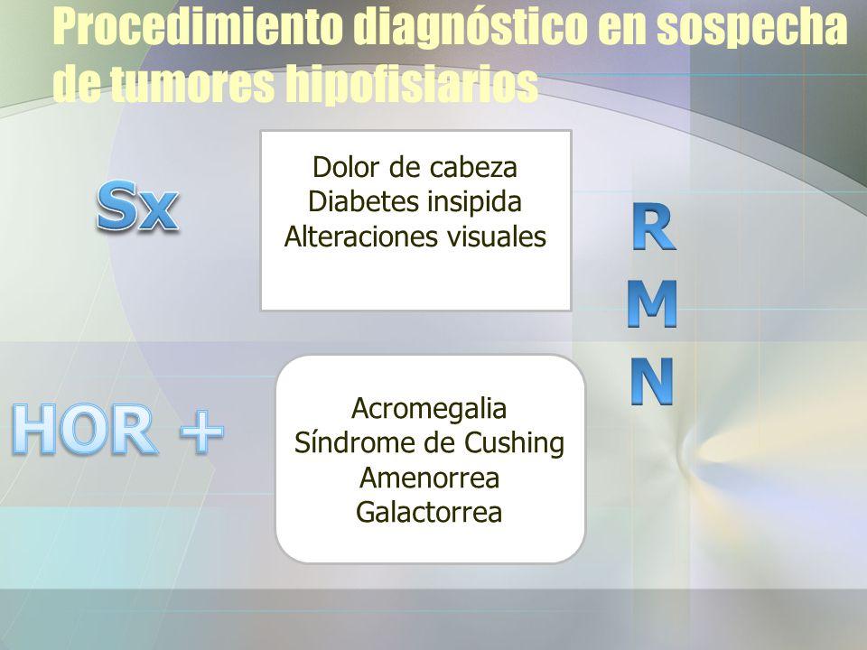 Procedimiento diagnóstico en sospecha de tumores hipofisiarios
