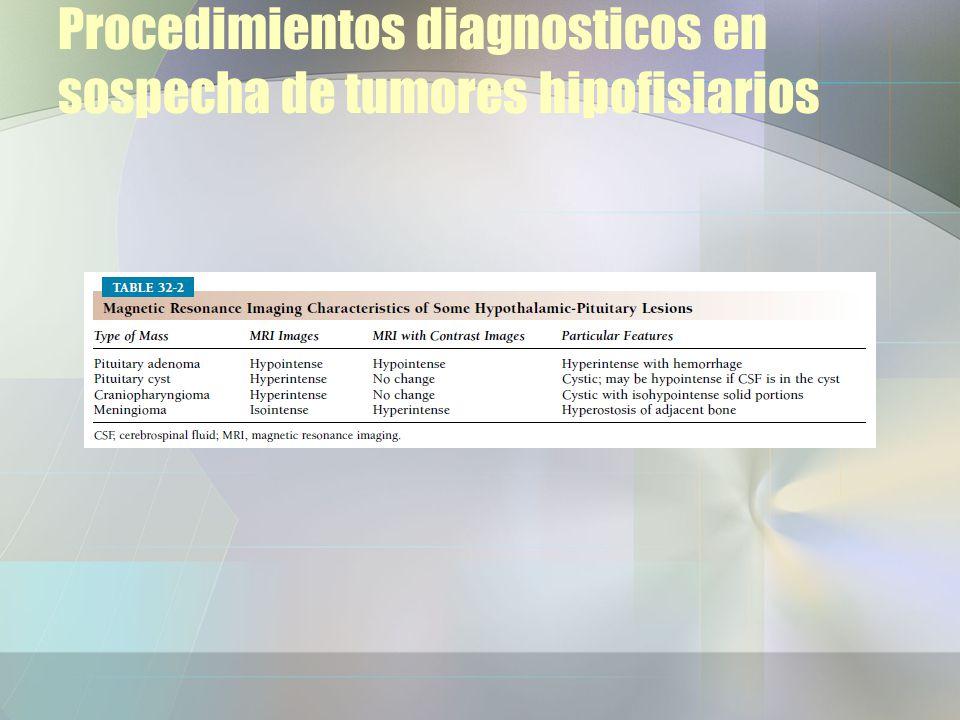 Procedimientos diagnosticos en sospecha de tumores hipofisiarios