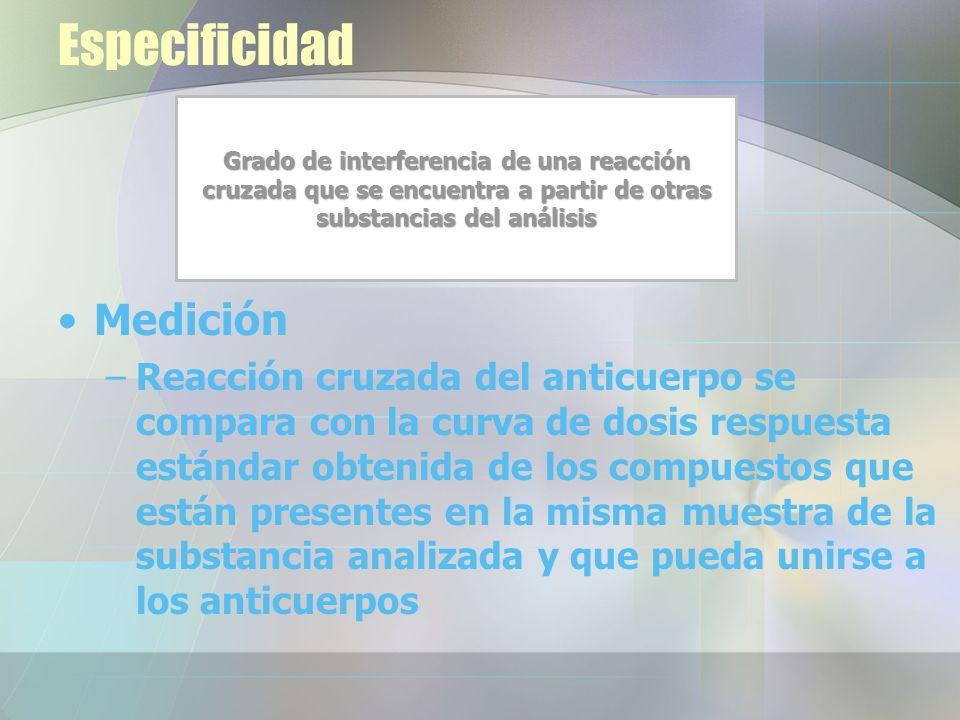 Especificidad Medición