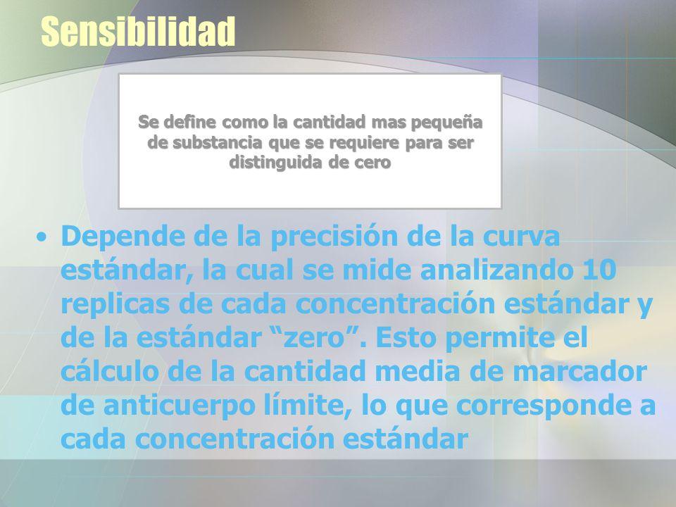 Sensibilidad Se define como la cantidad mas pequeña de substancia que se requiere para ser distinguida de cero.