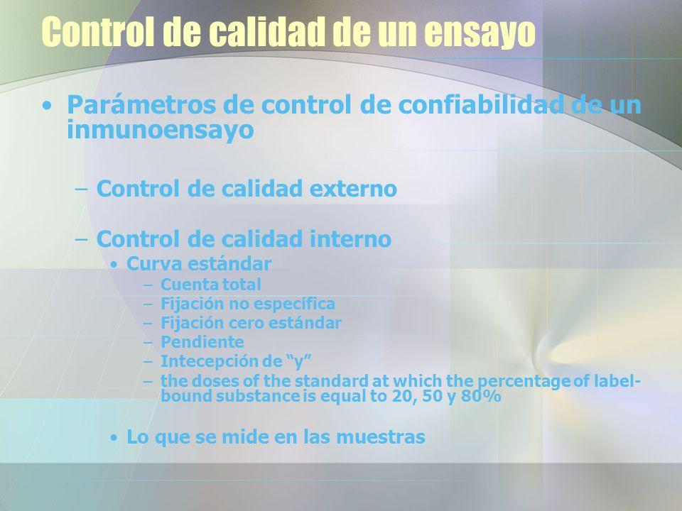 Control de calidad de un ensayo
