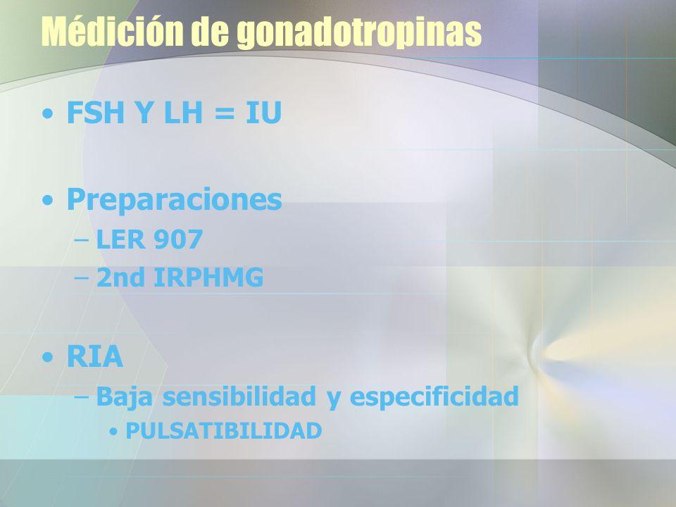 Médición de gonadotropinas