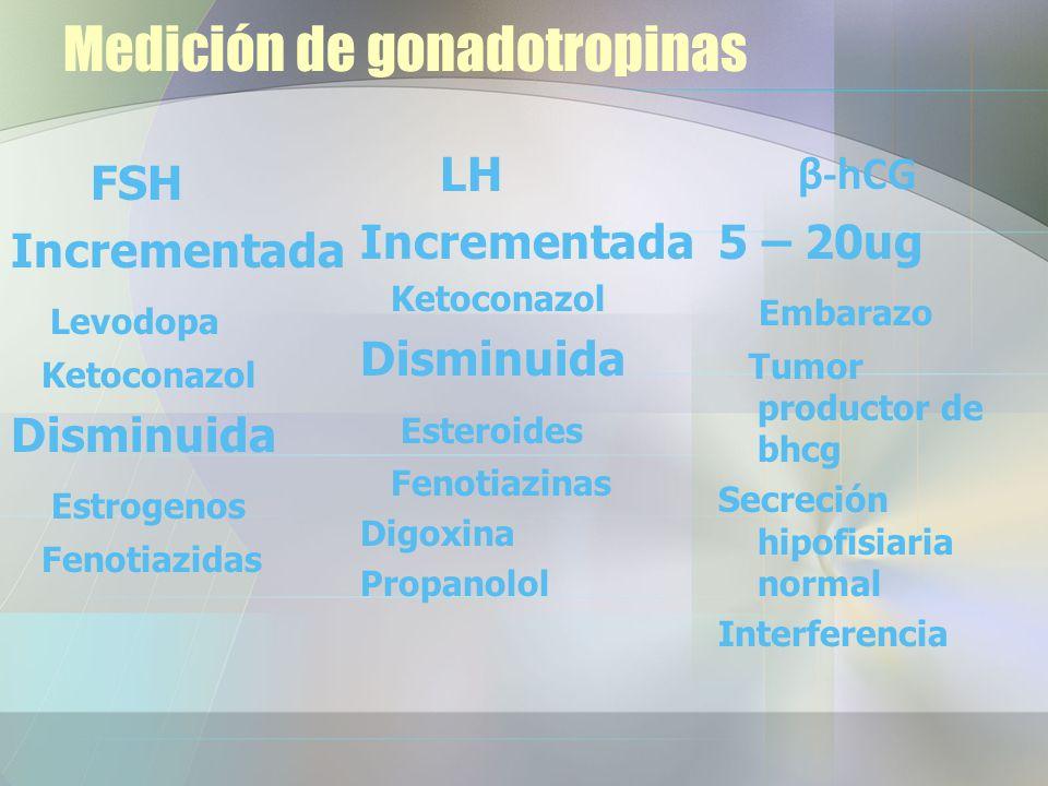 Medición de gonadotropinas