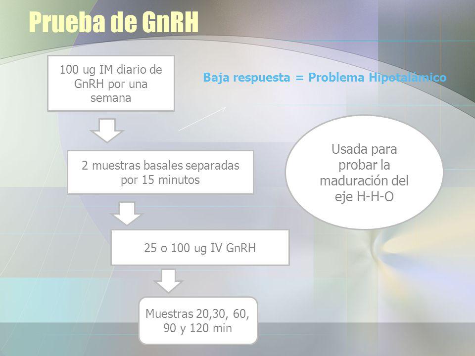 Prueba de GnRH Usada para probar la maduración del eje H-H-O