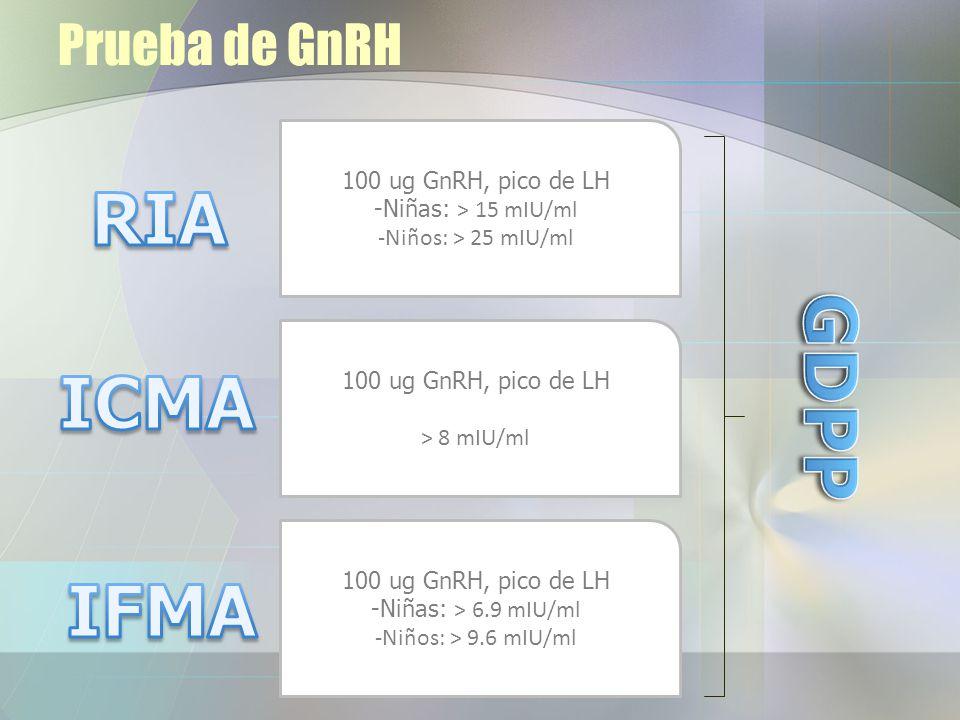 RIA GDPP ICMA IFMA Prueba de GnRH 100 ug GnRH, pico de LH