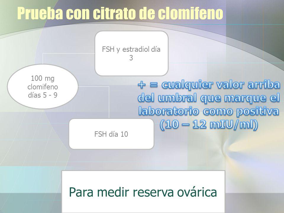 Prueba con citrato de clomifeno