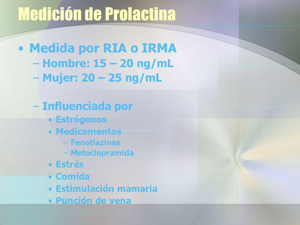Medición de Prolactina