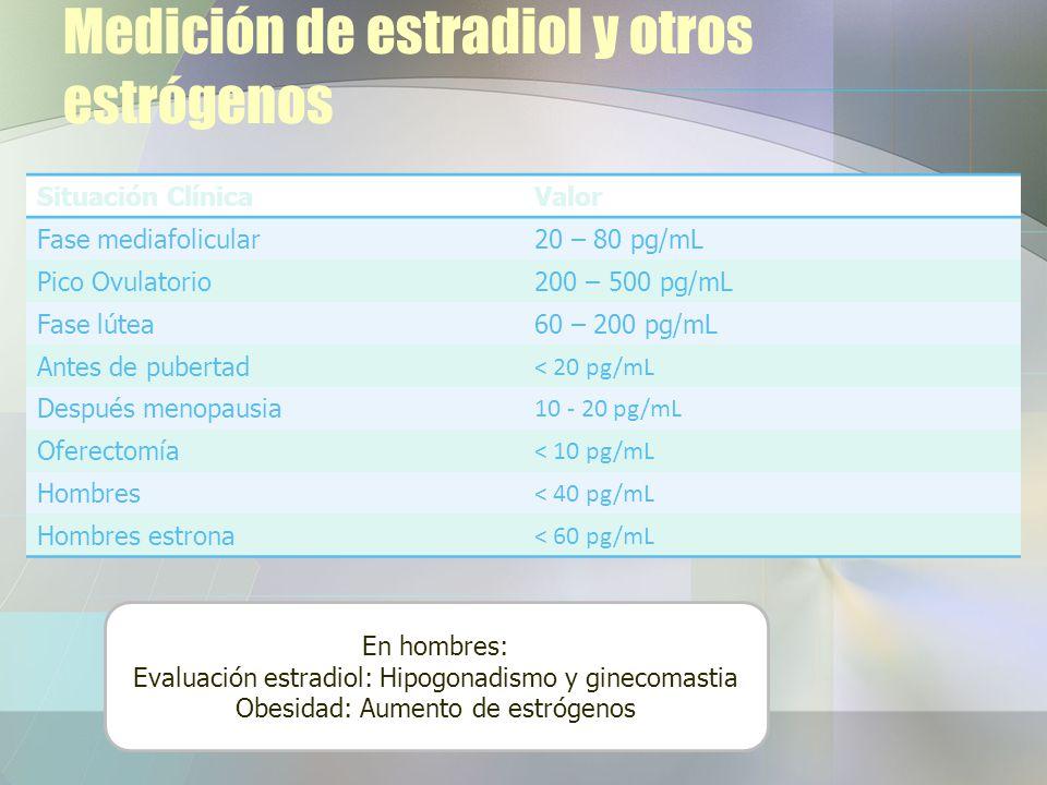 Medición de estradiol y otros estrógenos