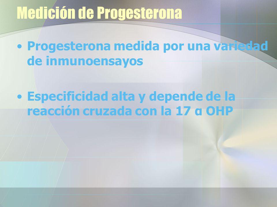 Medición de Progesterona