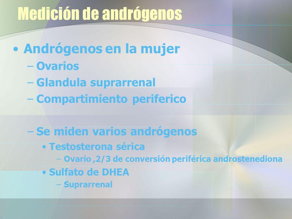 Medición de andrógenos