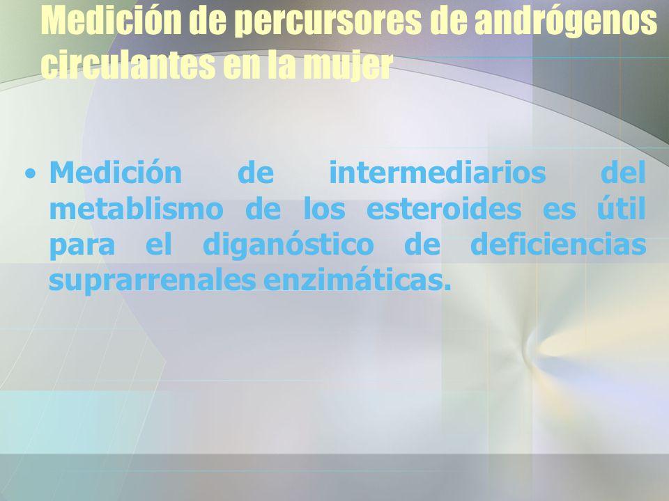 Medición de percursores de andrógenos circulantes en la mujer