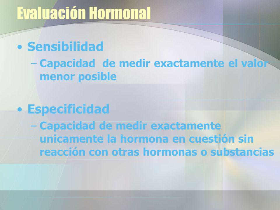Evaluación Hormonal Sensibilidad Especificidad