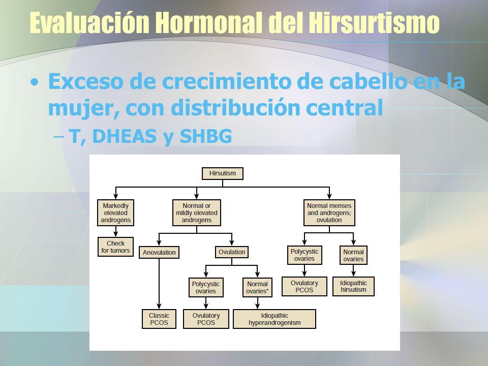 Evaluación Hormonal del Hirsurtismo