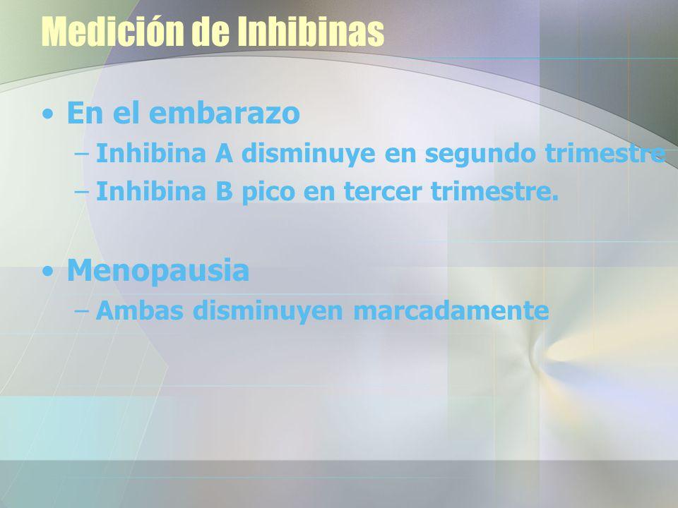 Medición de Inhibinas En el embarazo Menopausia
