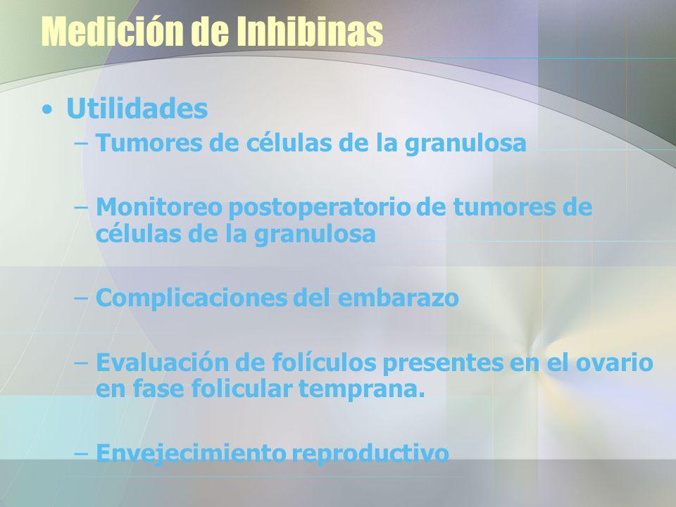 Medición de Inhibinas Utilidades Tumores de células de la granulosa