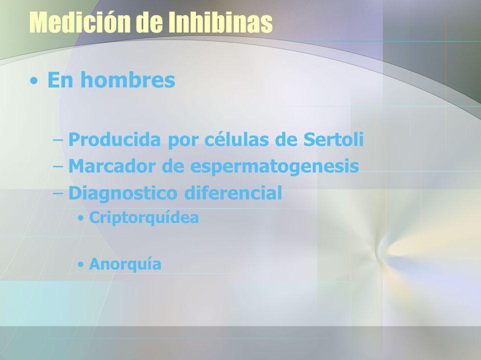 Medición de Inhibinas En hombres Producida por células de Sertoli