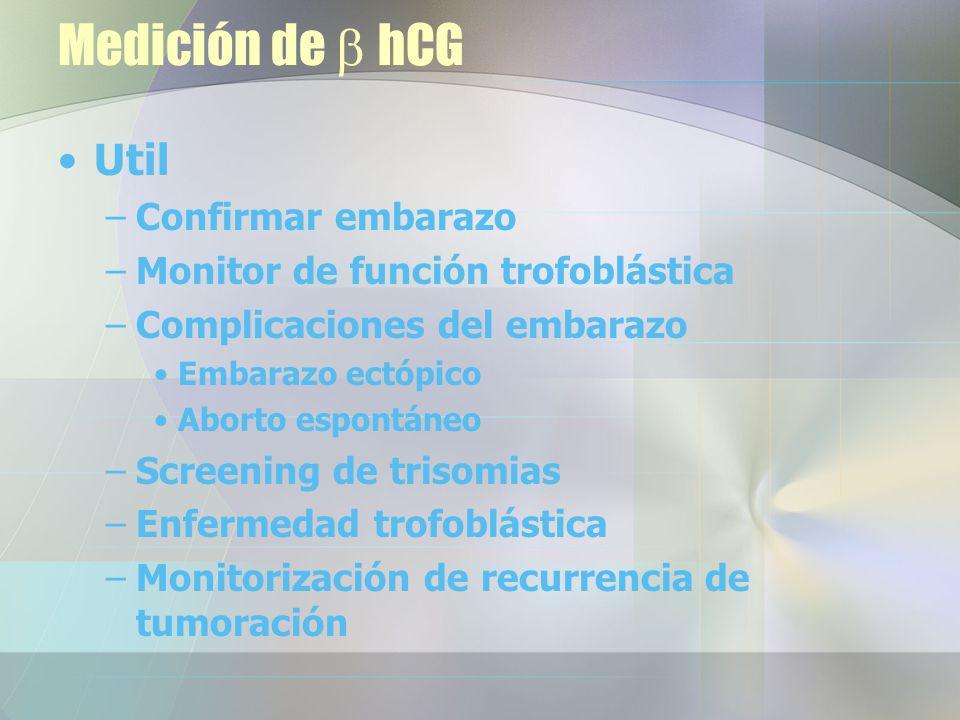 Medición de b hCG Util Confirmar embarazo