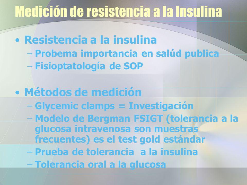 Medición de resistencia a la Insulina