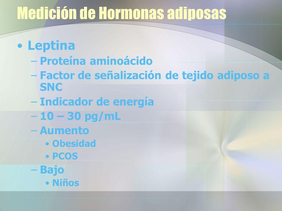 Medición de Hormonas adiposas