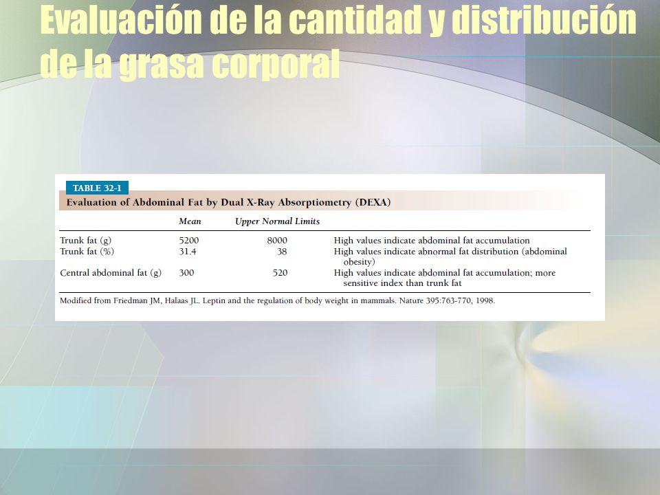 Evaluación de la cantidad y distribución de la grasa corporal
