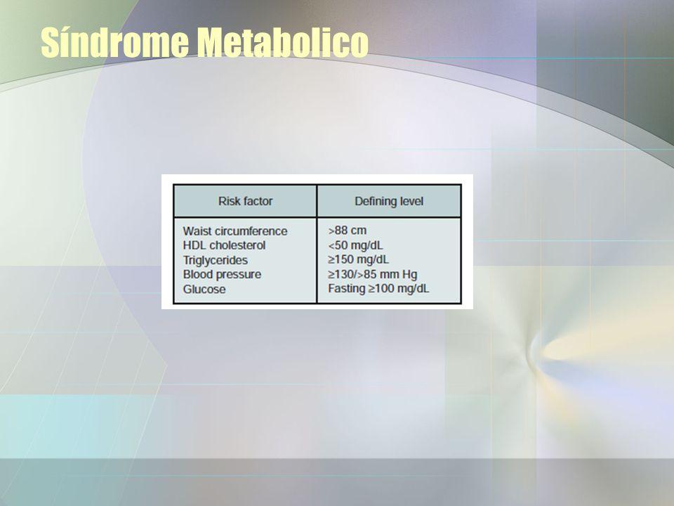 Síndrome Metabolico